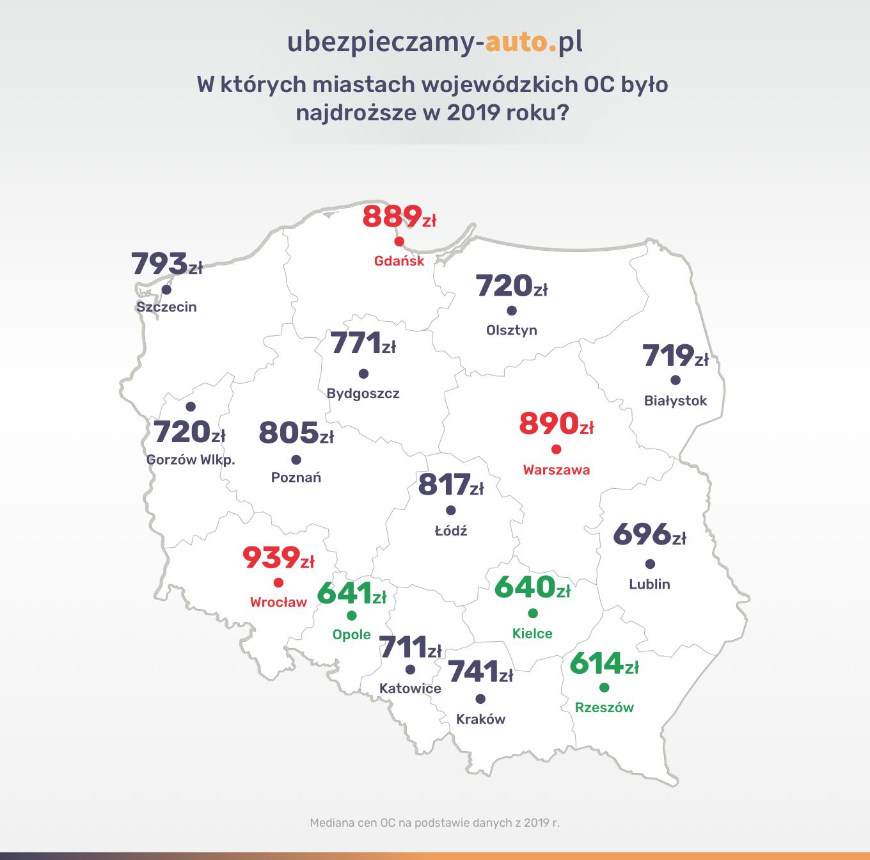 Cena OC-województwo